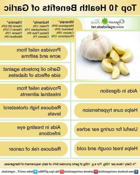 Comment manger de l'ail cru